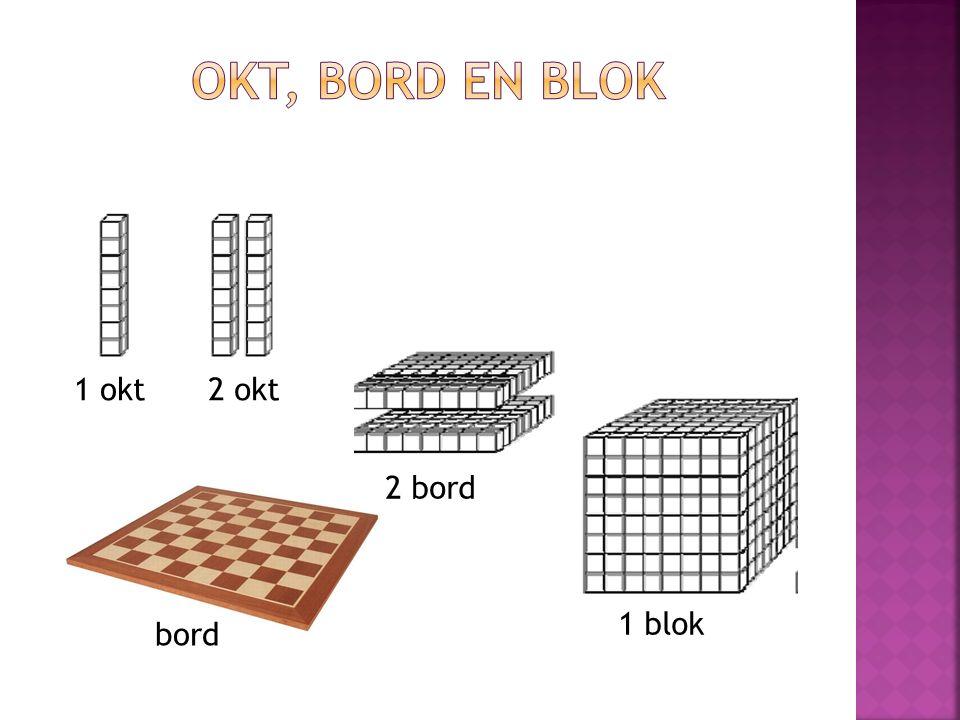 Okt, bord en blok 1 okt 2 okt 2 bord 1 blok bord