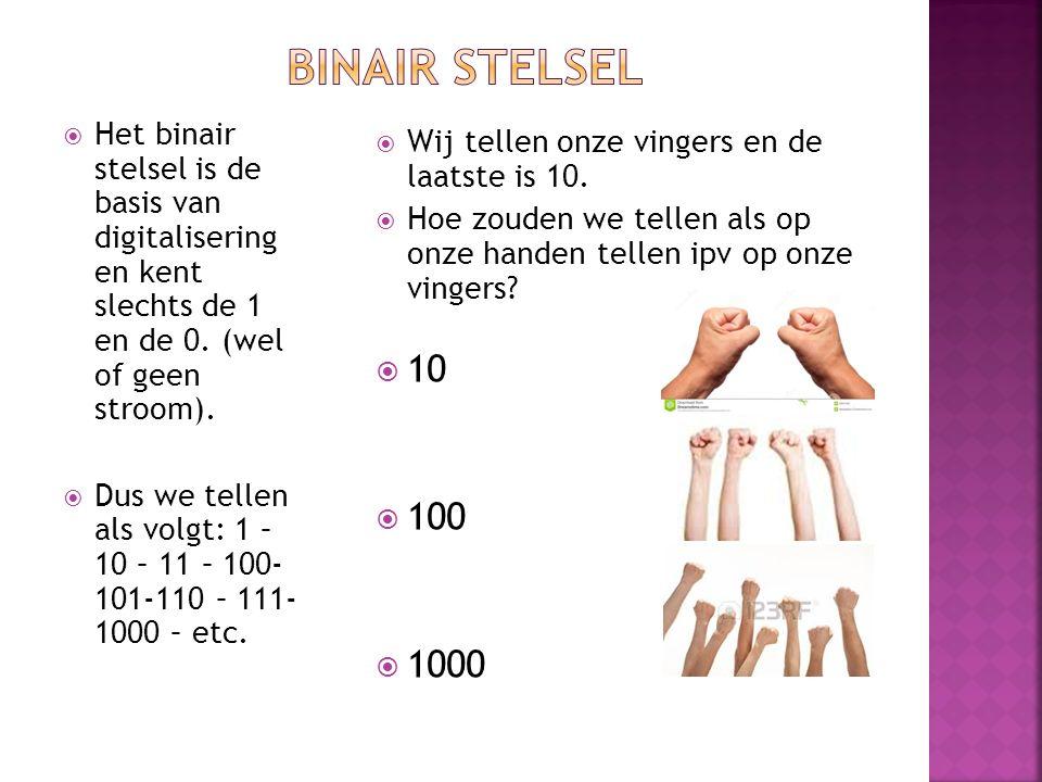 Binair stelsel Het binair stelsel is de basis van digitalisering en kent slechts de 1 en de 0. (wel of geen stroom).