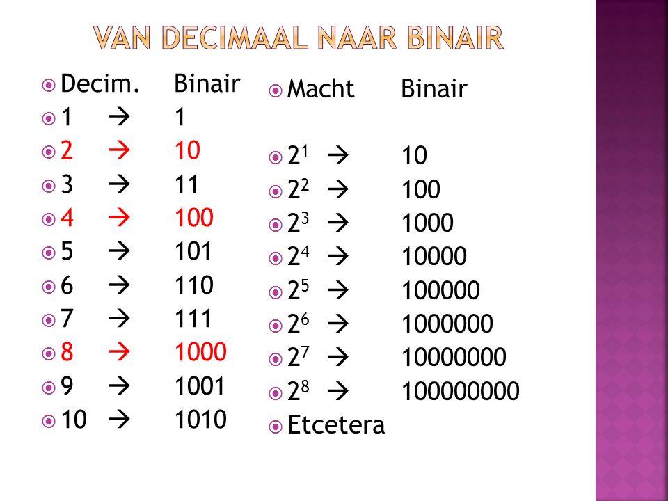 Van decimaal naar Binair