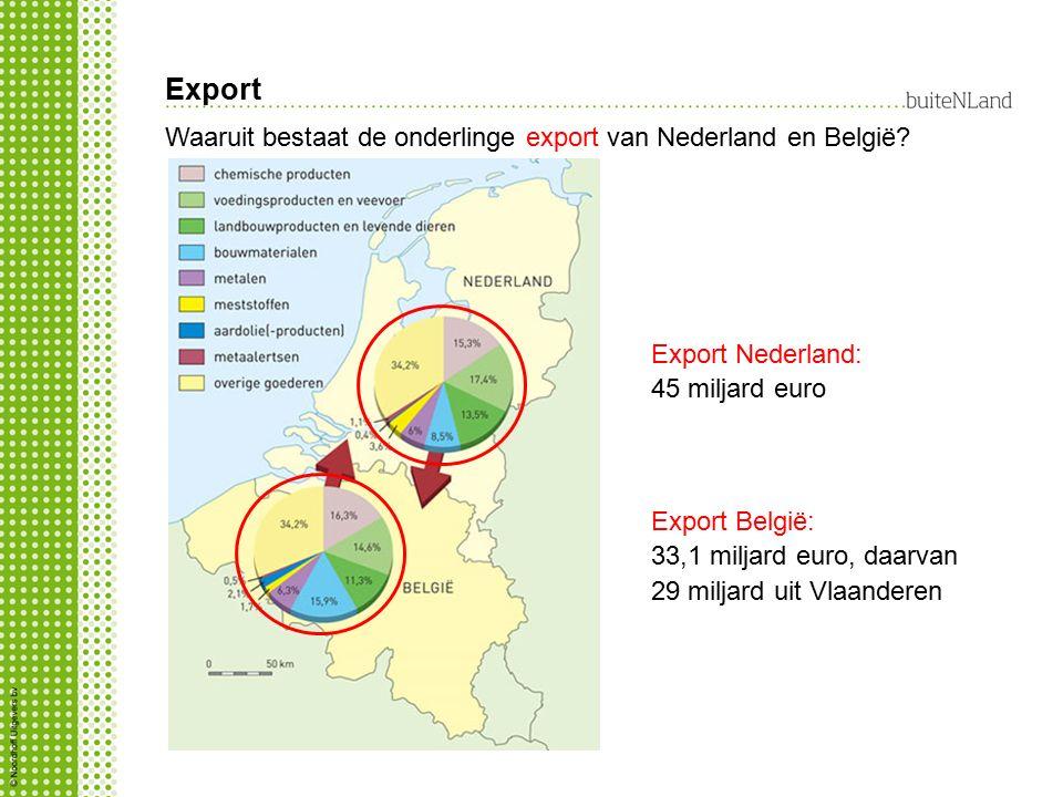 Export Waaruit bestaat de onderlinge export van Nederland en België