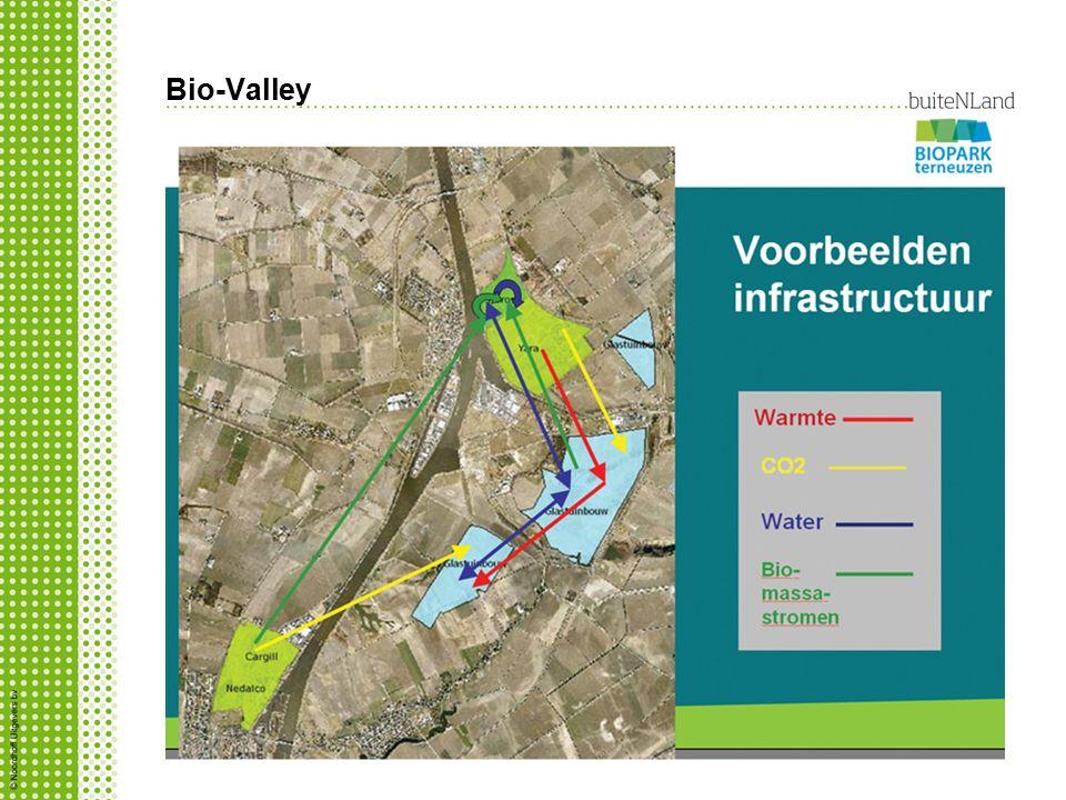 Bio-Valley Hoe wordt er in de Bio-Valley samengewerkt