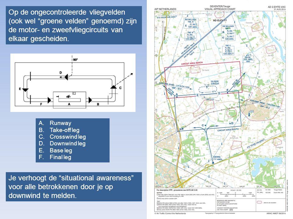 Op de ongecontroleerde vliegvelden (ook wel groene velden genoemd) zijn de motor- en zweefvliegcircuits van elkaar gescheiden.
