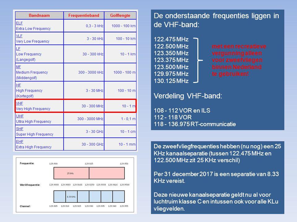 De onderstaande frequenties liggen in de VHF-band: