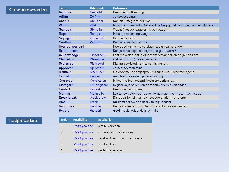 Standaardwoorden: Testprocedure: Term Uitspraak Betekenis Negative