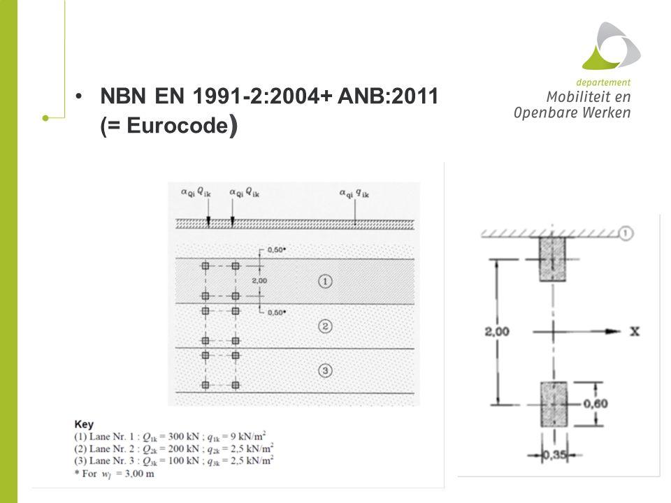 NBN EN 1991-2:2004+ ANB:2011 (= Eurocode)