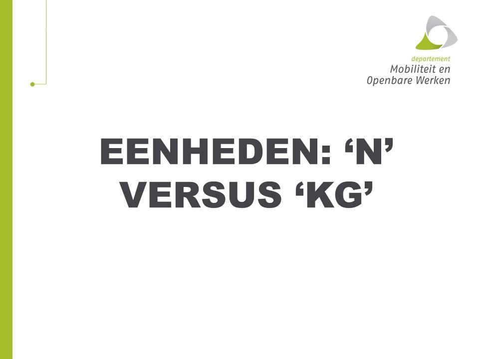 Eenheden: 'N' versus 'kg'