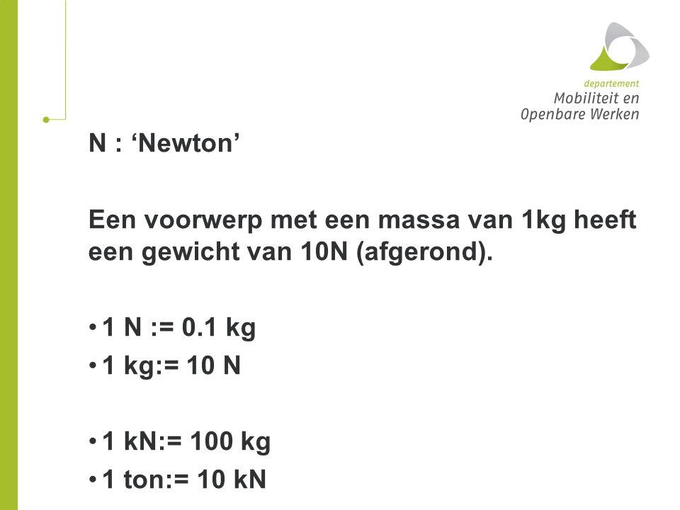 N : 'Newton' Een voorwerp met een massa van 1kg heeft een gewicht van 10N (afgerond). 1 N := 0.1 kg.