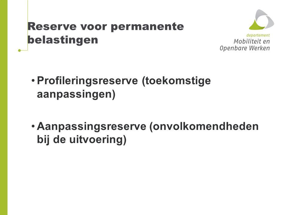 Reserve voor permanente belastingen