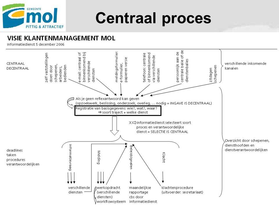 Centraal proces
