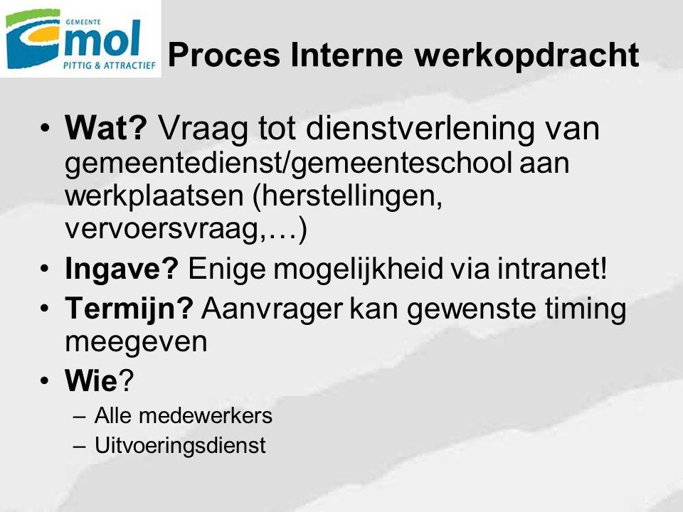Proces Interne werkopdracht