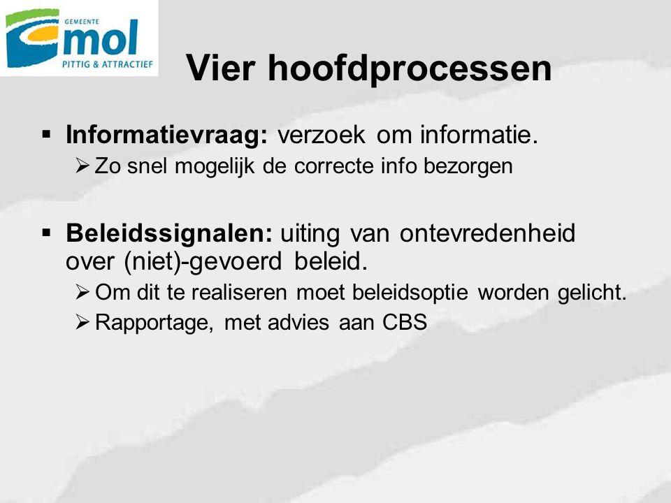 Vier hoofdprocessen Informatievraag: verzoek om informatie.