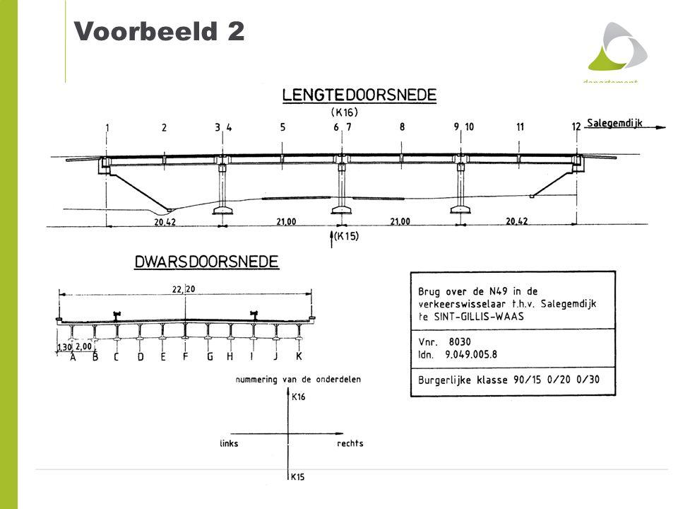 Voorbeeld 2 1) WEG Stijgende KM Links naar rechts
