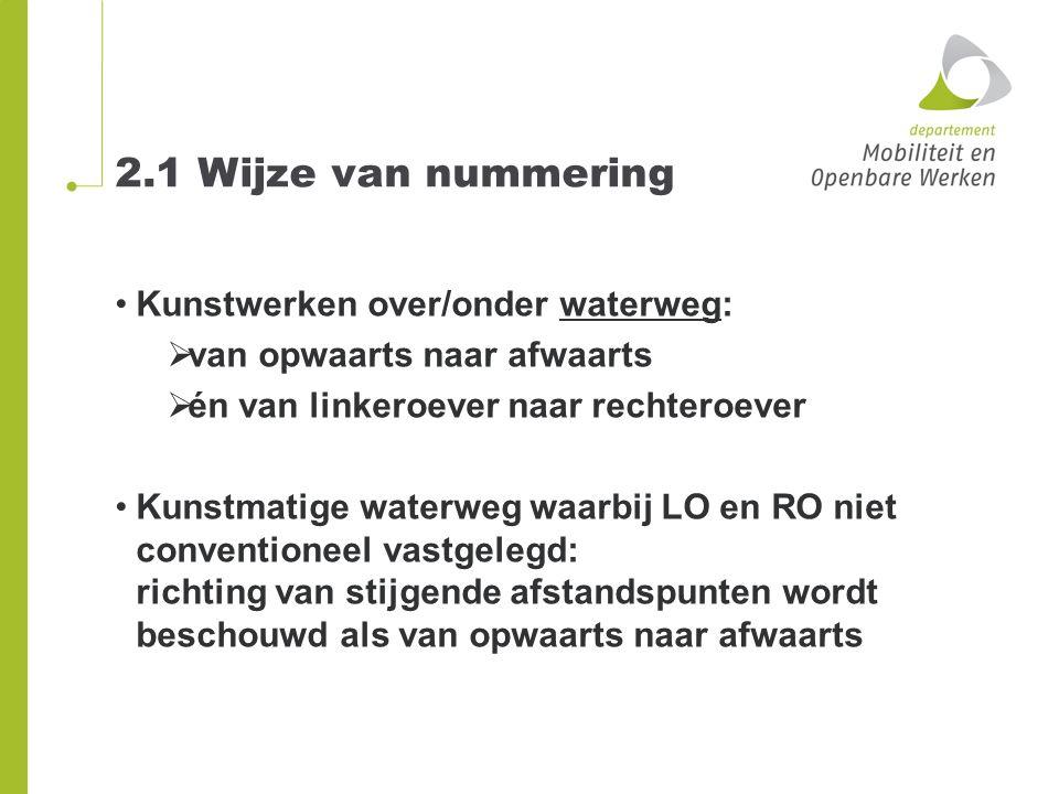 2.1 Wijze van nummering Kunstwerken over/onder waterweg: