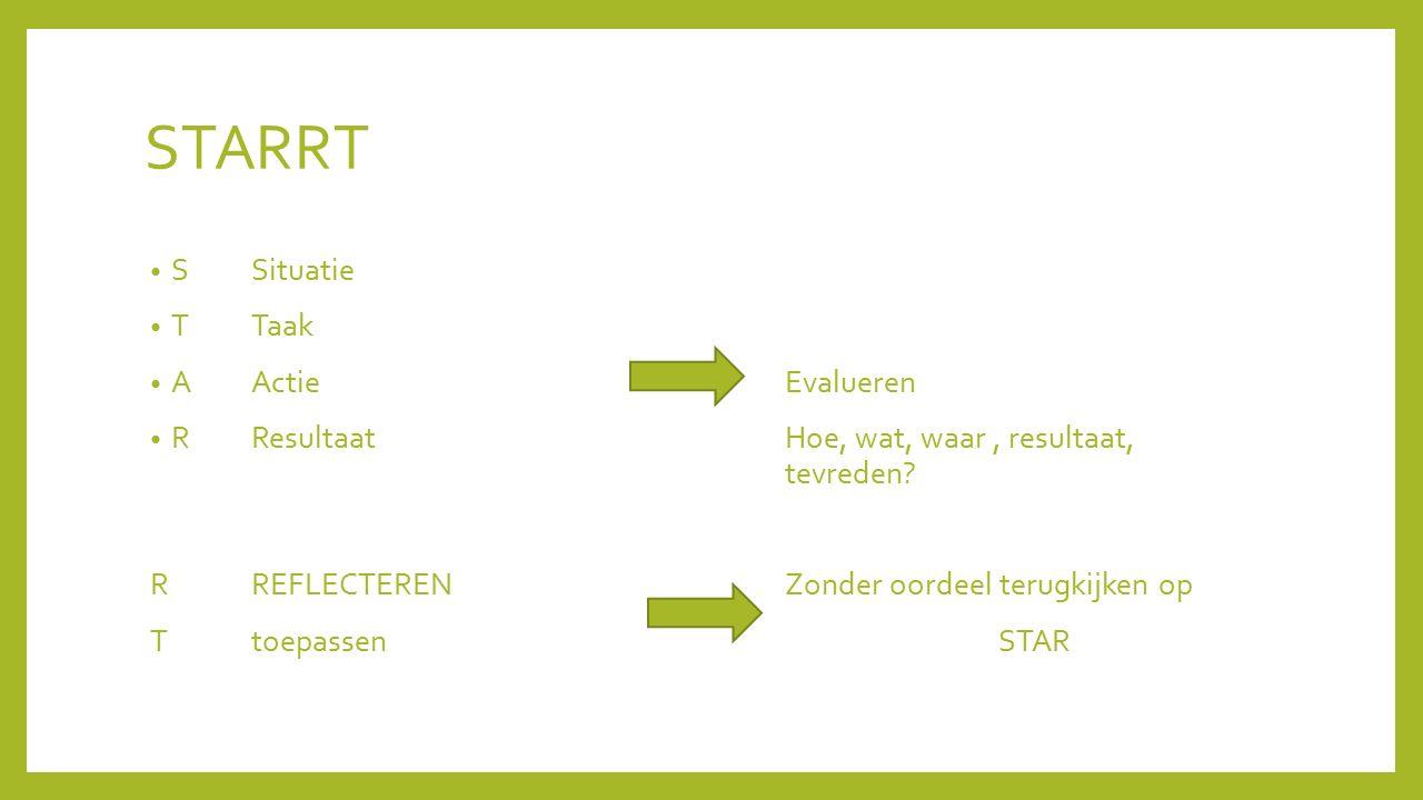 STARRT S Situatie T Taak A Actie Evalueren