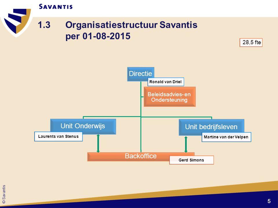 1.3 Organisatiestructuur Savantis per 01-08-2015
