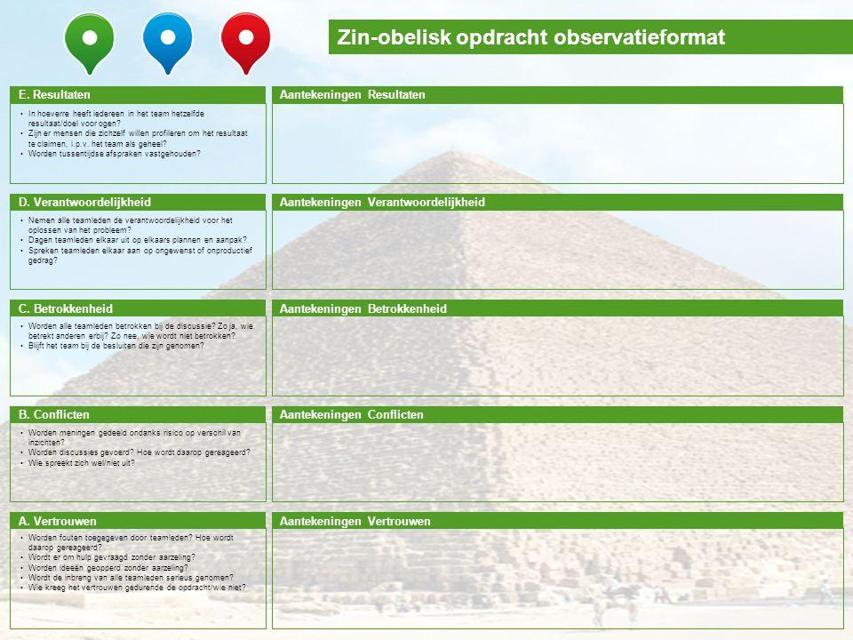 Zin-obelisk opdracht observatieformat