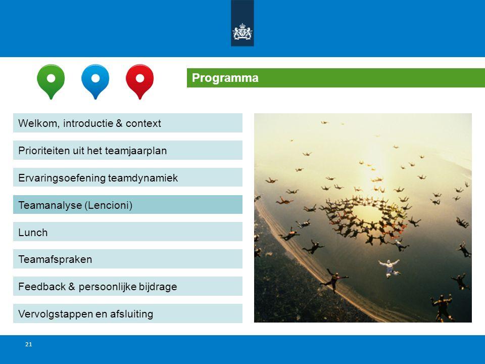 Programma Welkom, introductie & context