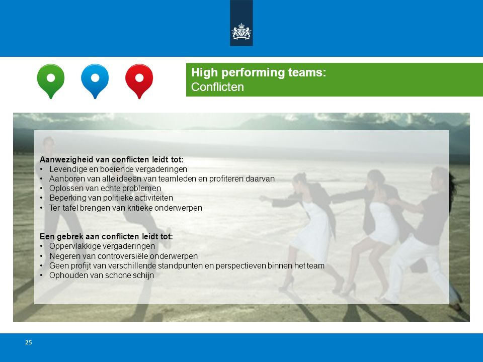 High performing teams: Conflicten