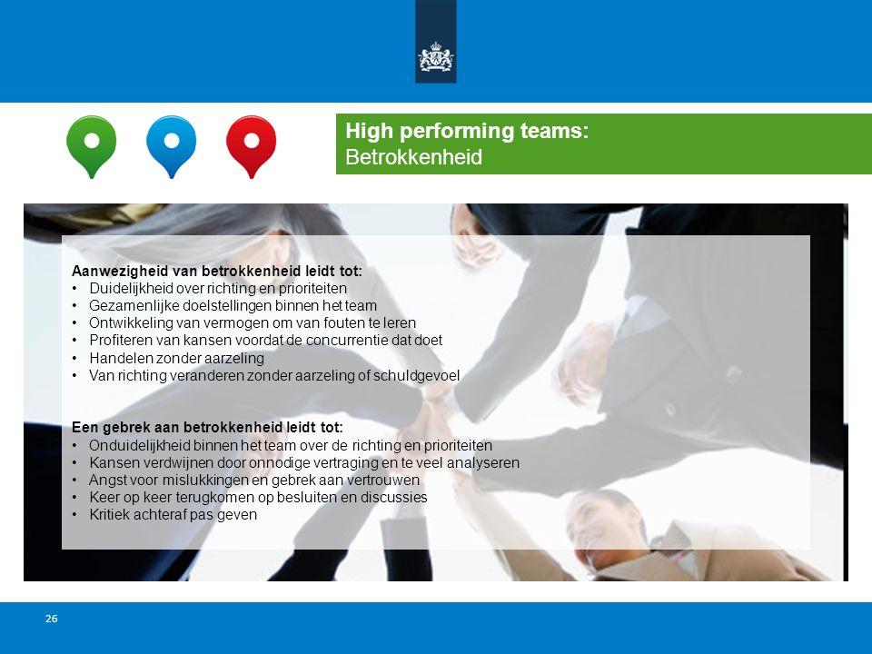 High performing teams: Betrokkenheid