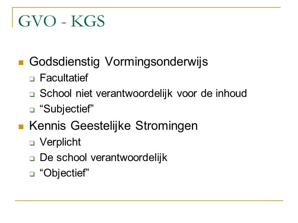 GVO - KGS Godsdienstig Vormingsonderwijs Kennis Geestelijke Stromingen