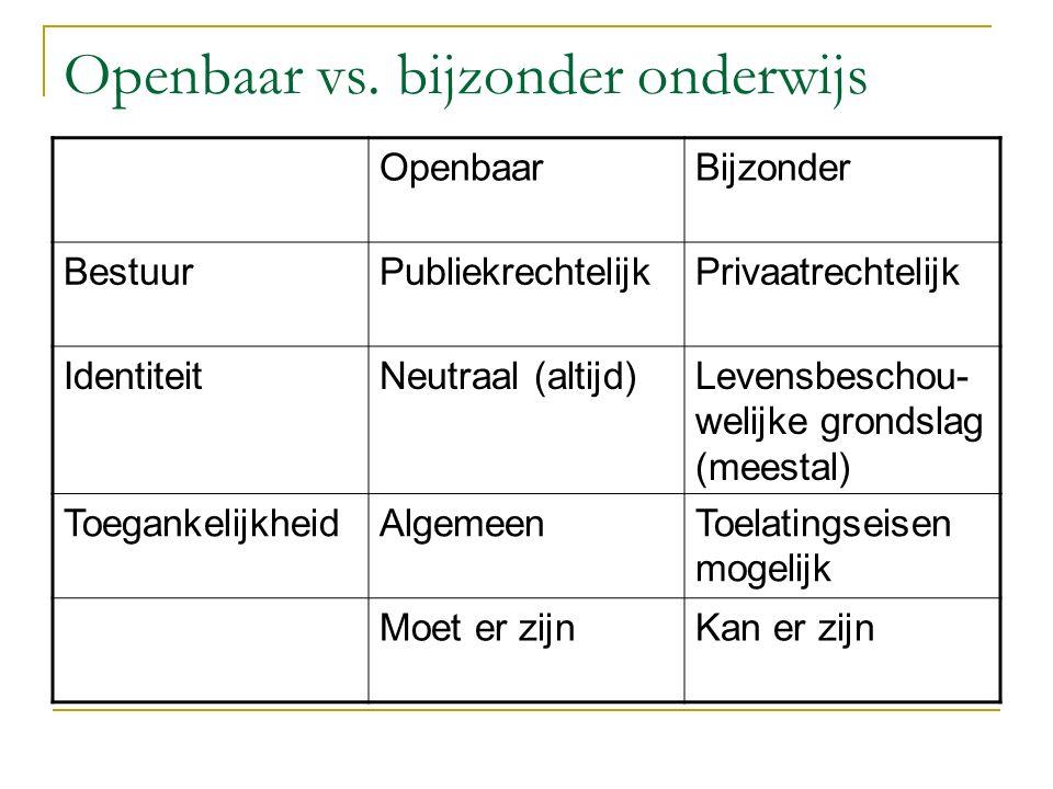 Openbaar vs. bijzonder onderwijs