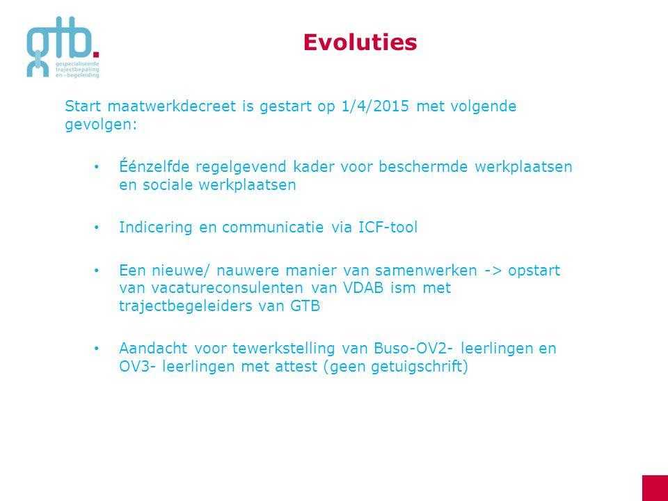 Evoluties Start maatwerkdecreet is gestart op 1/4/2015 met volgende gevolgen: