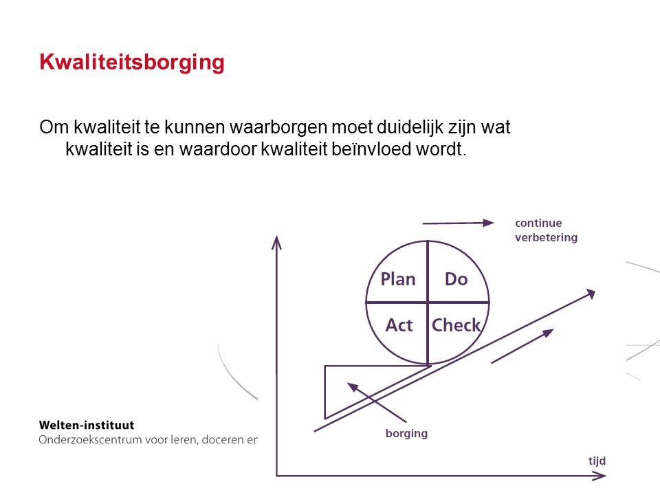Kwaliteitsborging Om kwaliteit te kunnen waarborgen moet duidelijk zijn wat kwaliteit is en waardoor kwaliteit beïnvloed wordt.