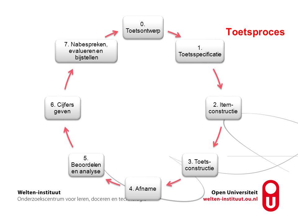 Toetsproces 0. Toetsontwerp 1. Toetsspecificatie 2. Item- constructie