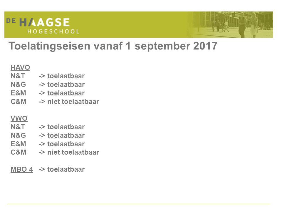 Toelatingseisen vanaf 1 september 2017