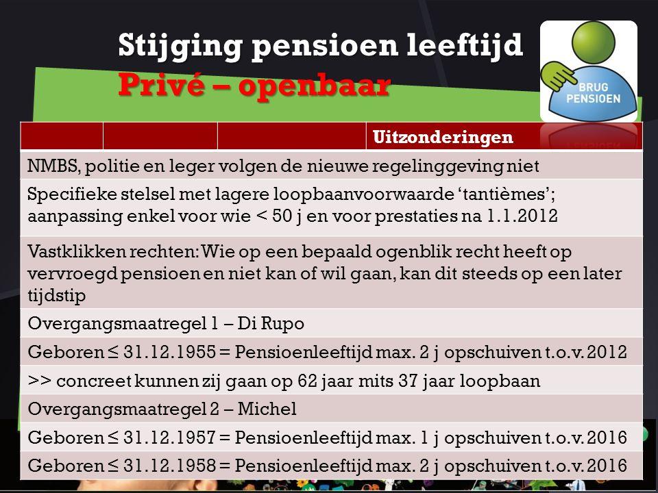 Stijging pensioen leeftijd Privé – openbaar