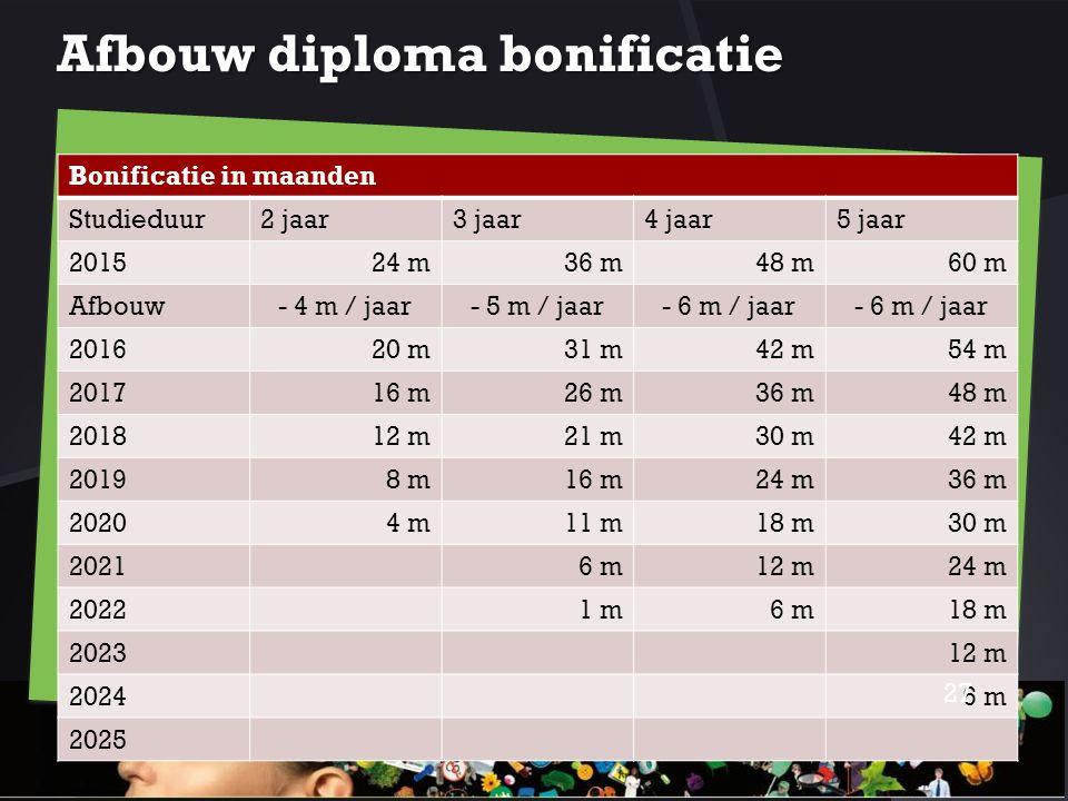 Afbouw diploma bonificatie