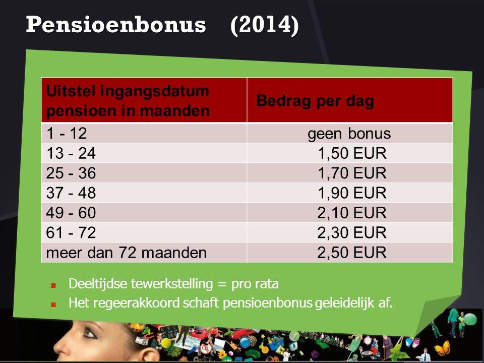 Pensioenbonus (2014) Uitstel ingangsdatum pensioen in maanden