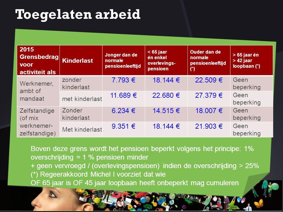 Toegelaten arbeid 7.793 € 18.144 € 22.509 € 11.689 € 22.680 € 27.379 €
