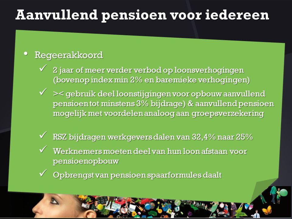 Aanvullend pensioen voor iedereen