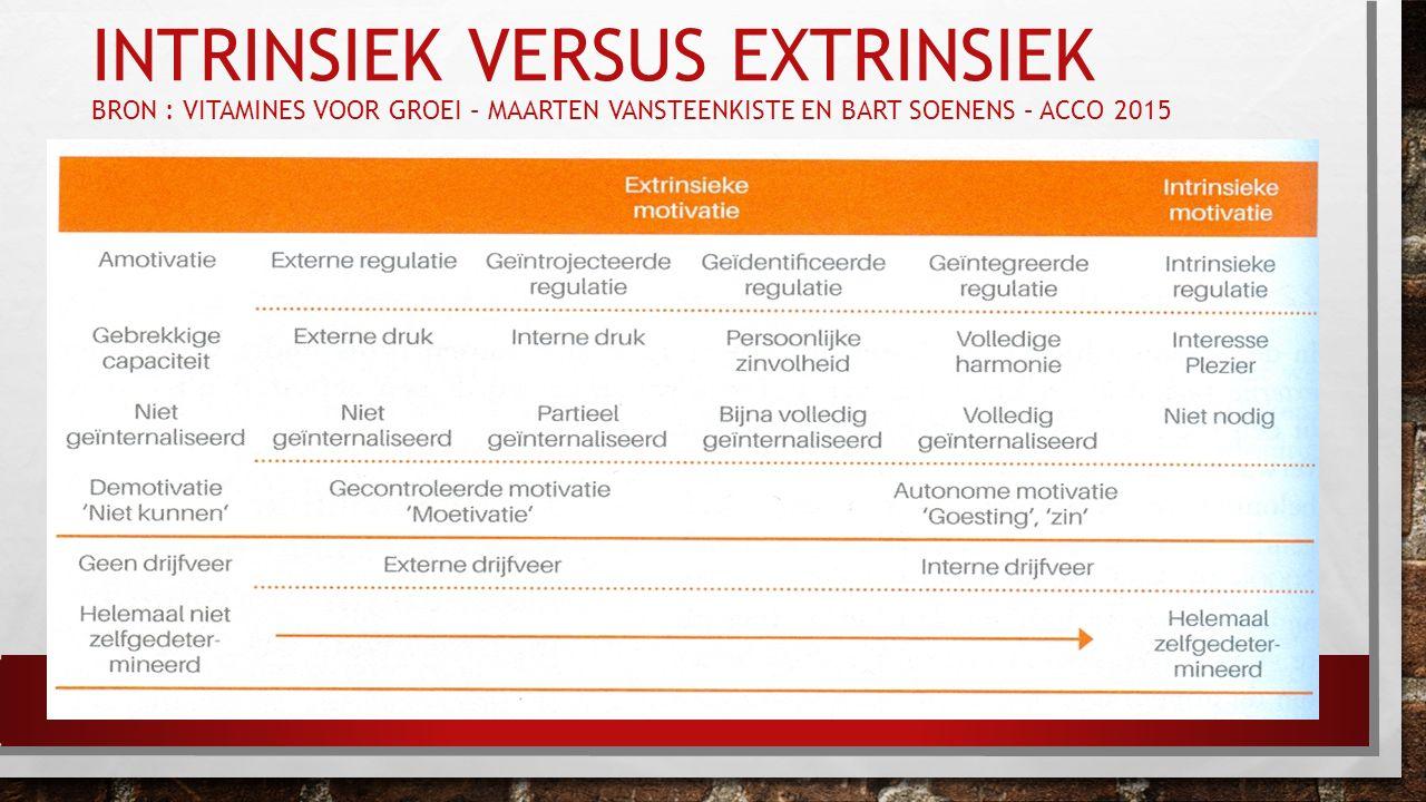 Intrinsiek versus extrinsiek Bron : vitamines voor groei – Maarten vansteenkiste en Bart soenens – acco 2015