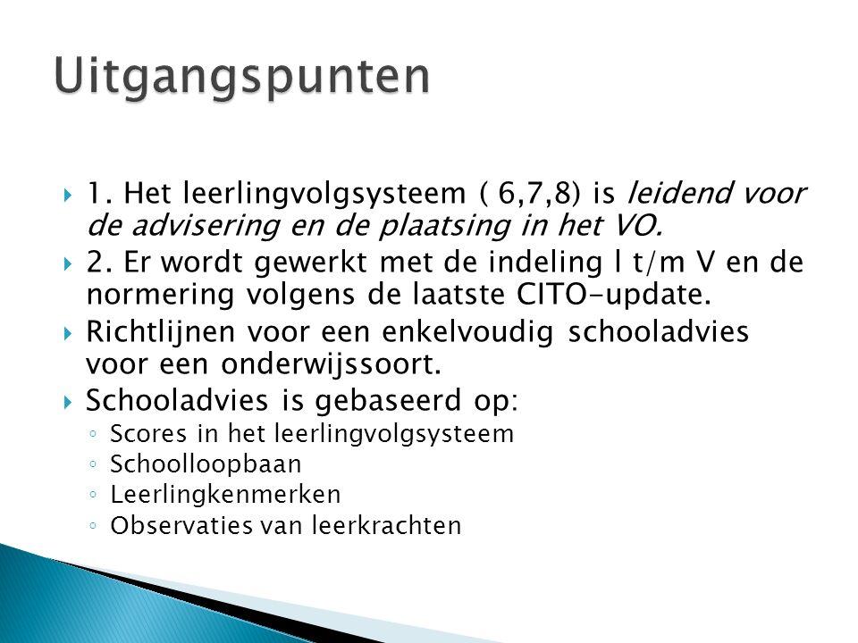 Uitgangspunten 1. Het leerlingvolgsysteem ( 6,7,8) is leidend voor de advisering en de plaatsing in het VO.