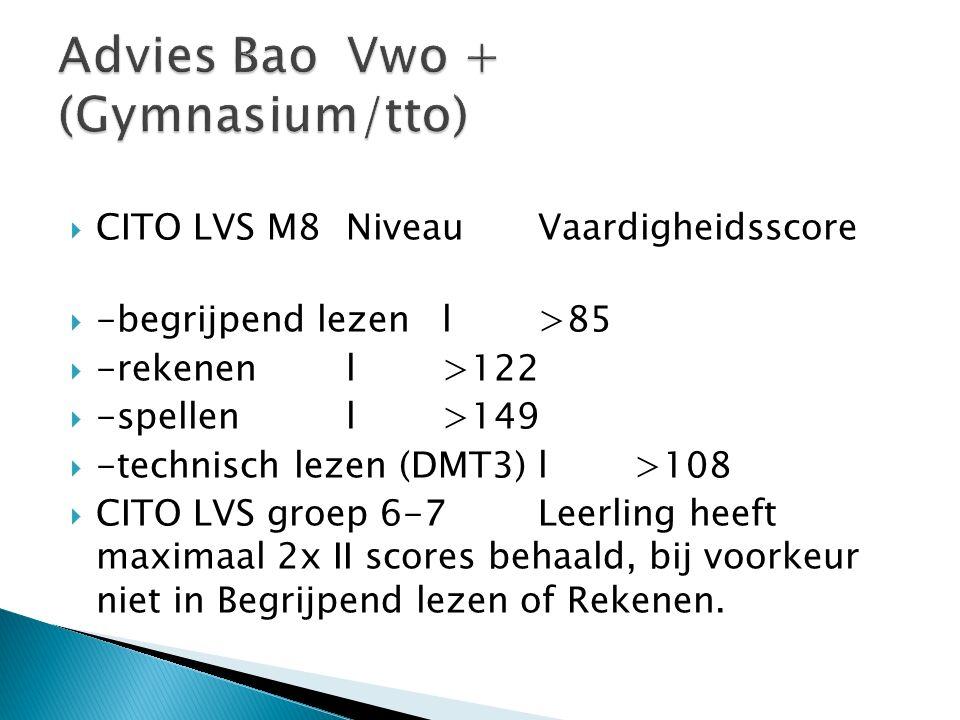 Advies Bao Vwo + (Gymnasium/tto)