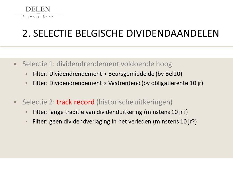 2. Selectie Belgische Dividendaandelen
