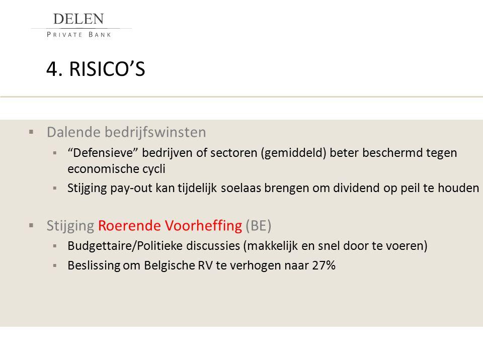 4. Risico's Dalende bedrijfswinsten Stijging Roerende Voorheffing (BE)