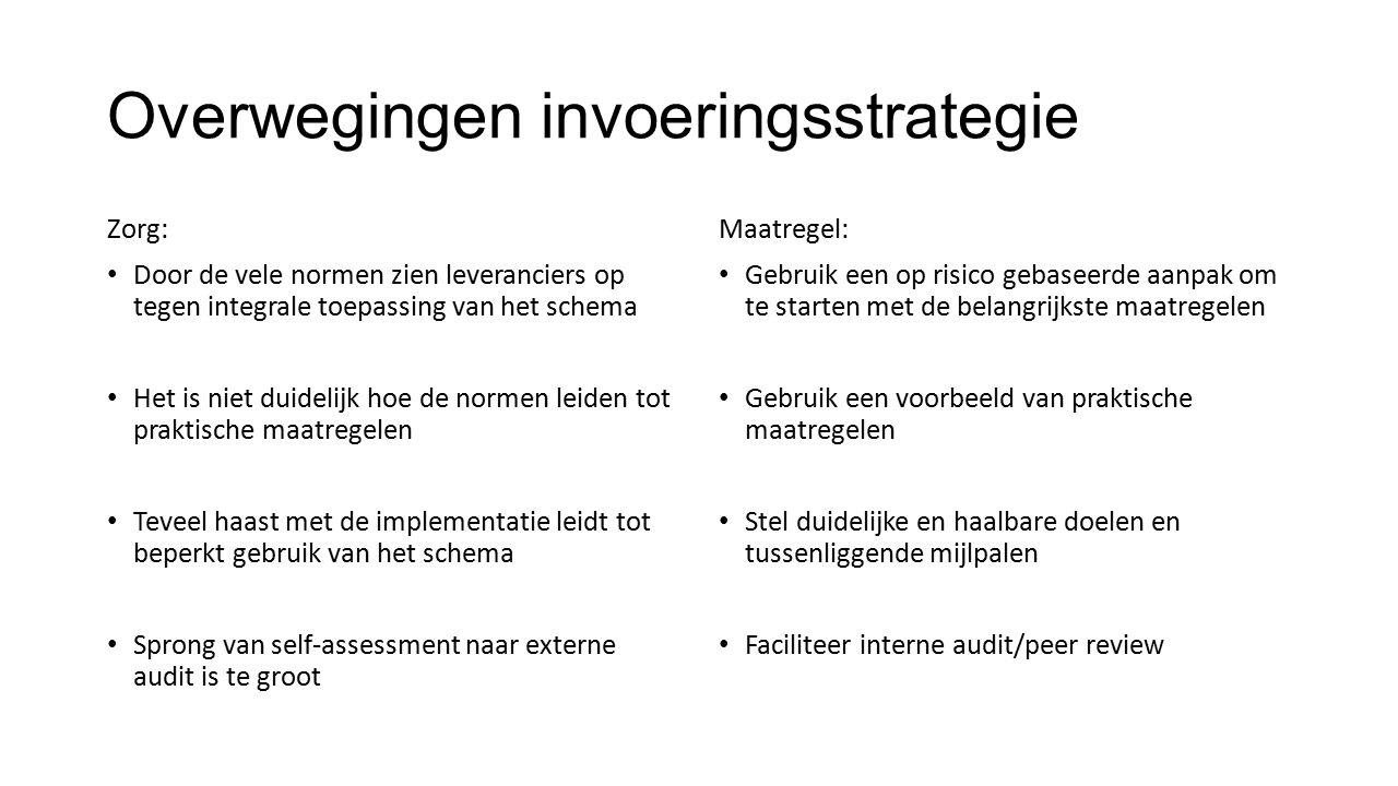 Overwegingen invoeringsstrategie