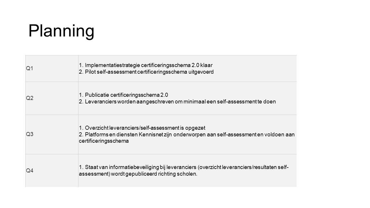 Planning Q1. 1. Implementatiestrategie certificeringsschema 2.0 klaar 2. Pilot self-assessment certificeringsschema uitgevoerd.