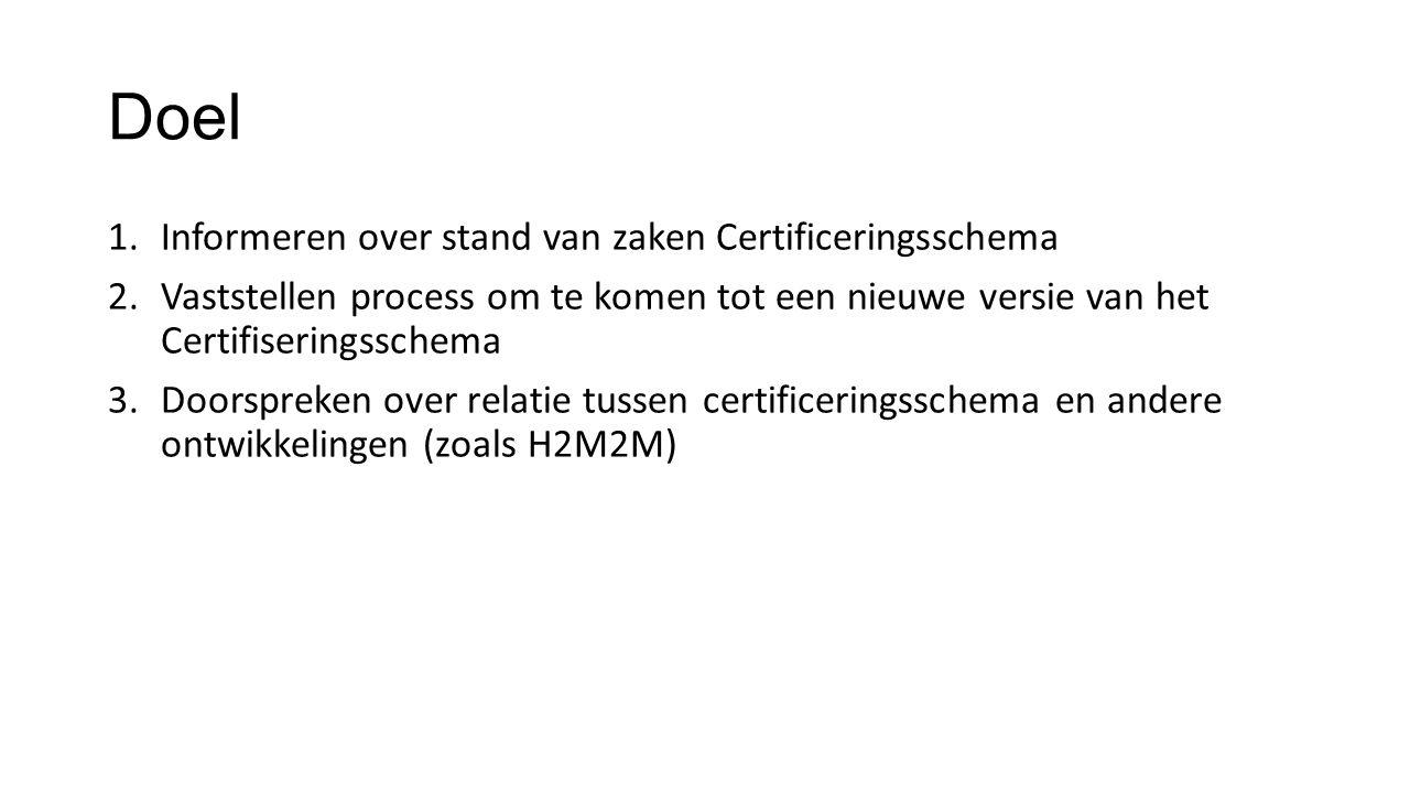 Doel Informeren over stand van zaken Certificeringsschema