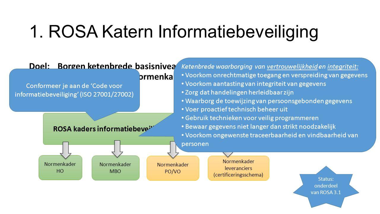 1. ROSA Katern Informatiebeveiliging