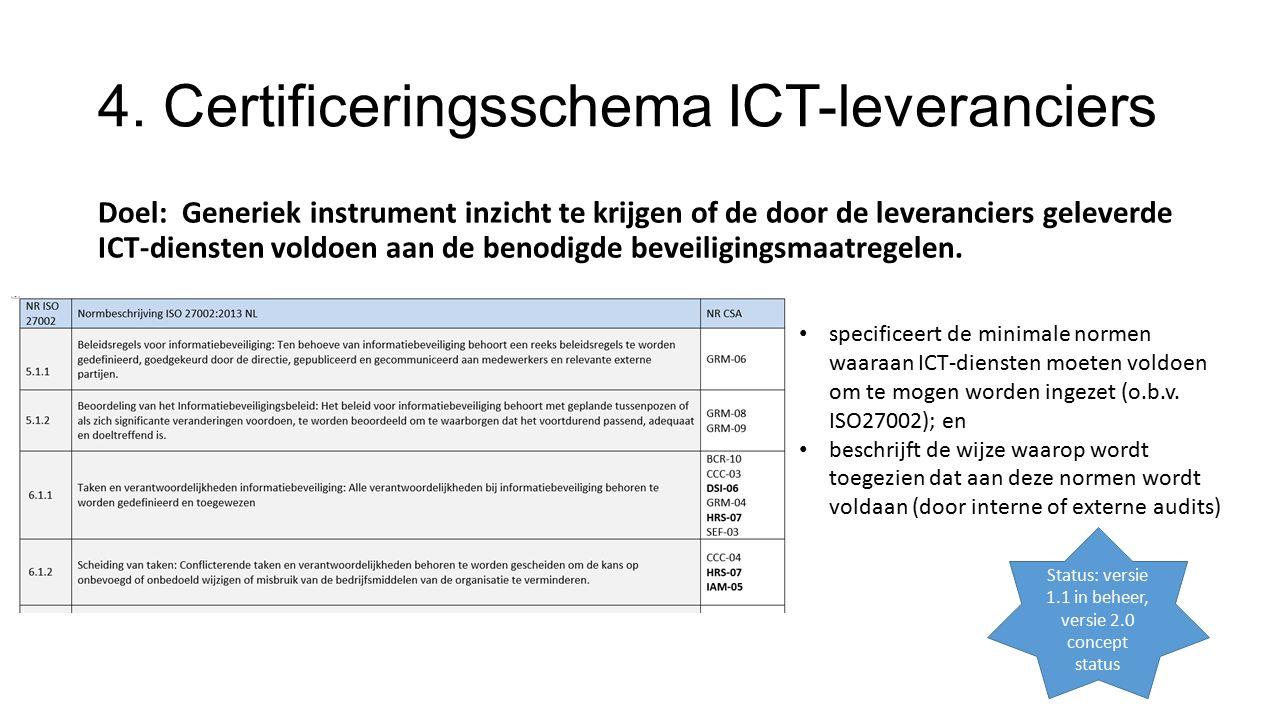 4. Certificeringsschema ICT-leveranciers