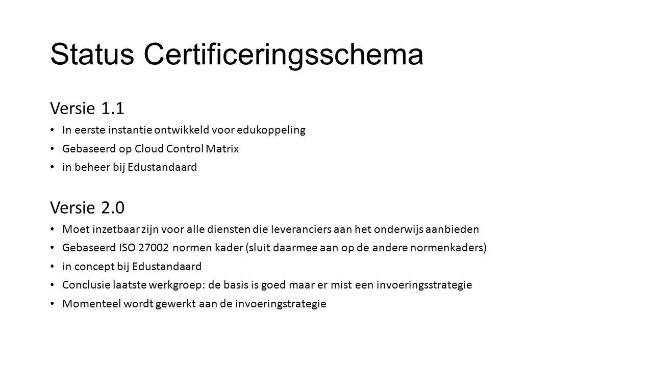 Status Certificeringsschema