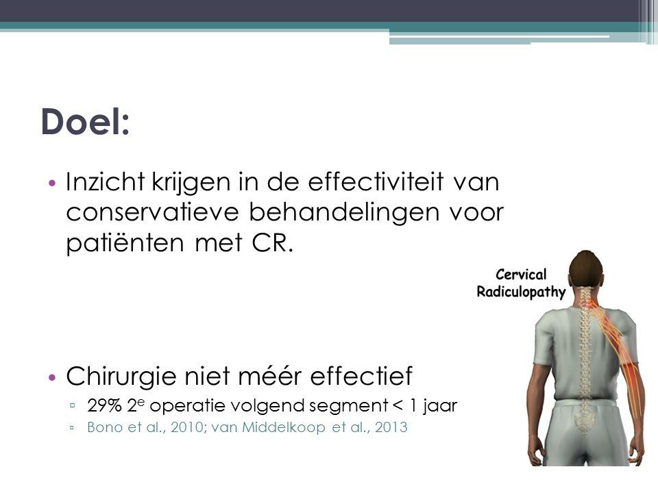 Doel: Inzicht krijgen in de effectiviteit van conservatieve behandelingen voor patiënten met CR. Chirurgie niet méér effectief.