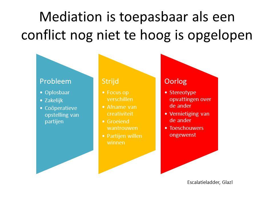 Mediation is toepasbaar als een conflict nog niet te hoog is opgelopen