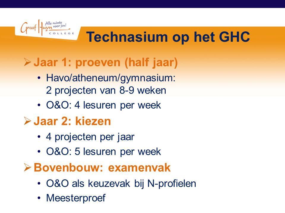 Technasium op het GHC Jaar 1: proeven (half jaar) Jaar 2: kiezen