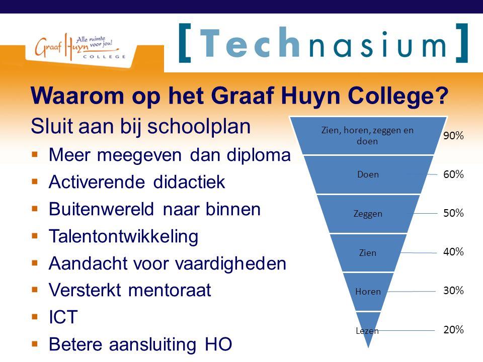 Waarom op het Graaf Huyn College