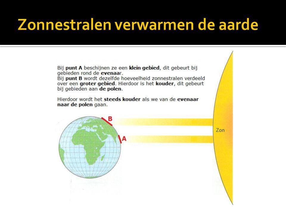 Zonnestralen verwarmen de aarde